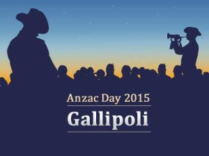 This year's Anzac Day: the most significant and expensive in our history